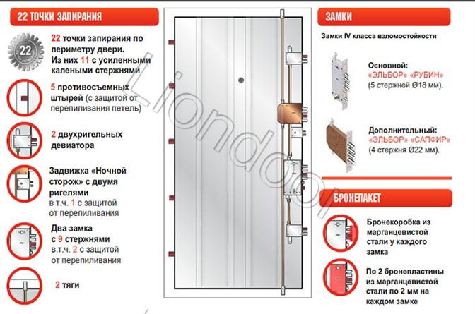 дорогие металлические входные двери взлом